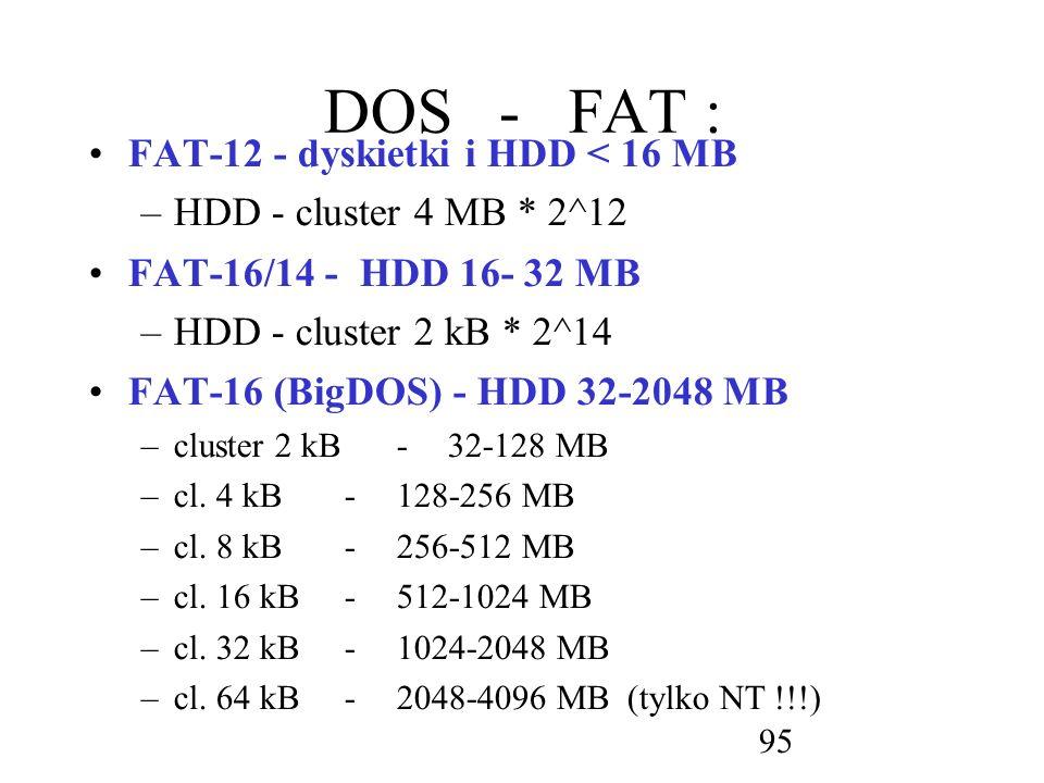 DOS - FAT : FAT-12 - dyskietki i HDD < 16 MB