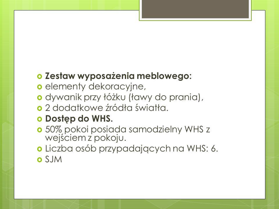 Zestaw wyposażenia meblowego: