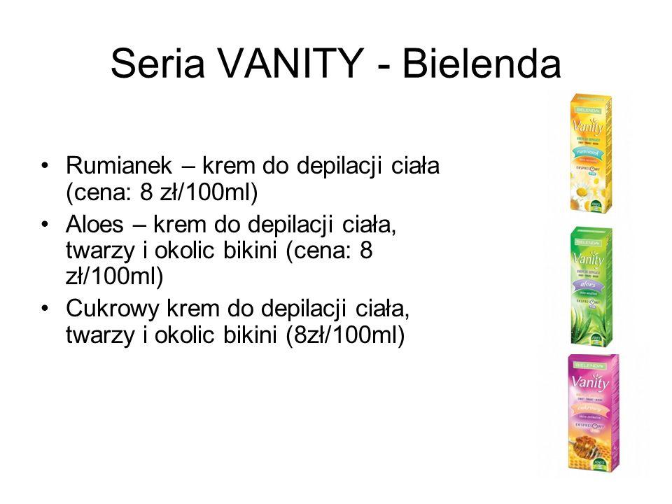 Seria VANITY - Bielenda