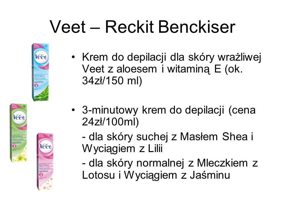 Veet – Reckit Benckiser