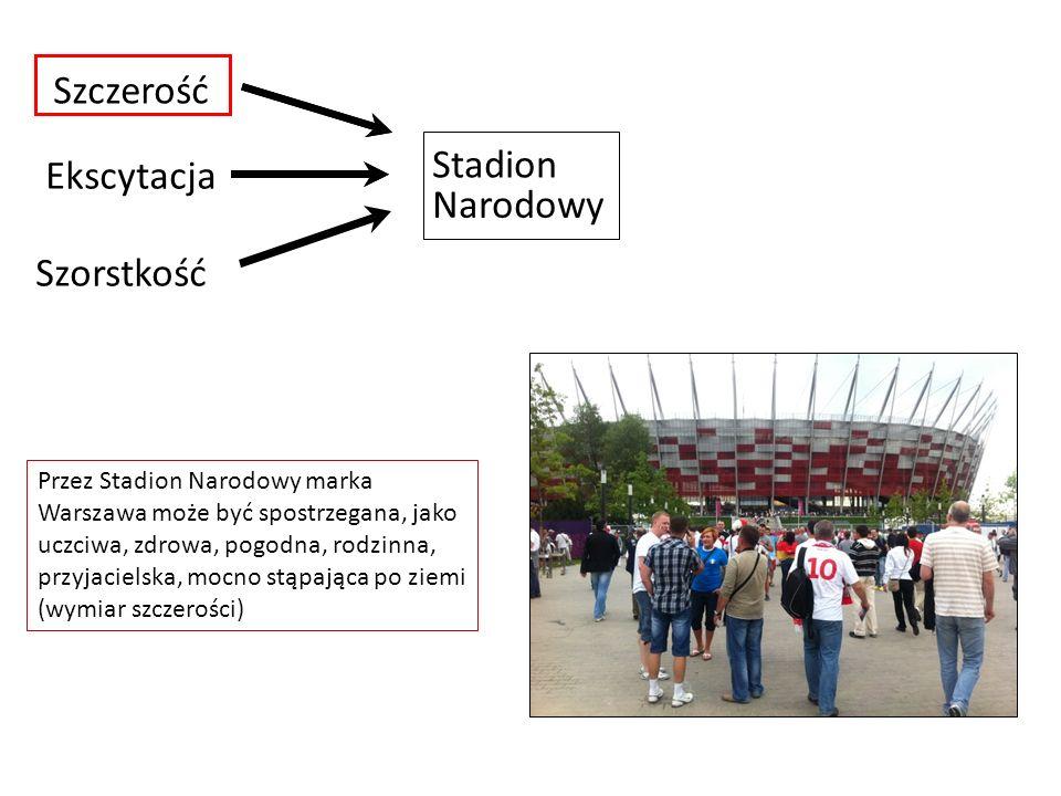 Szczerość Stadion Ekscytacja Narodowy Szorstkość