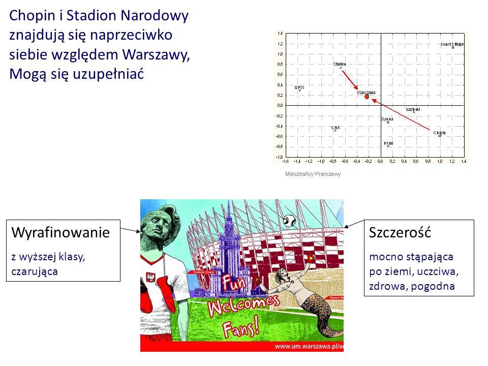 Chopin i Stadion Narodowy znajdują się naprzeciwko