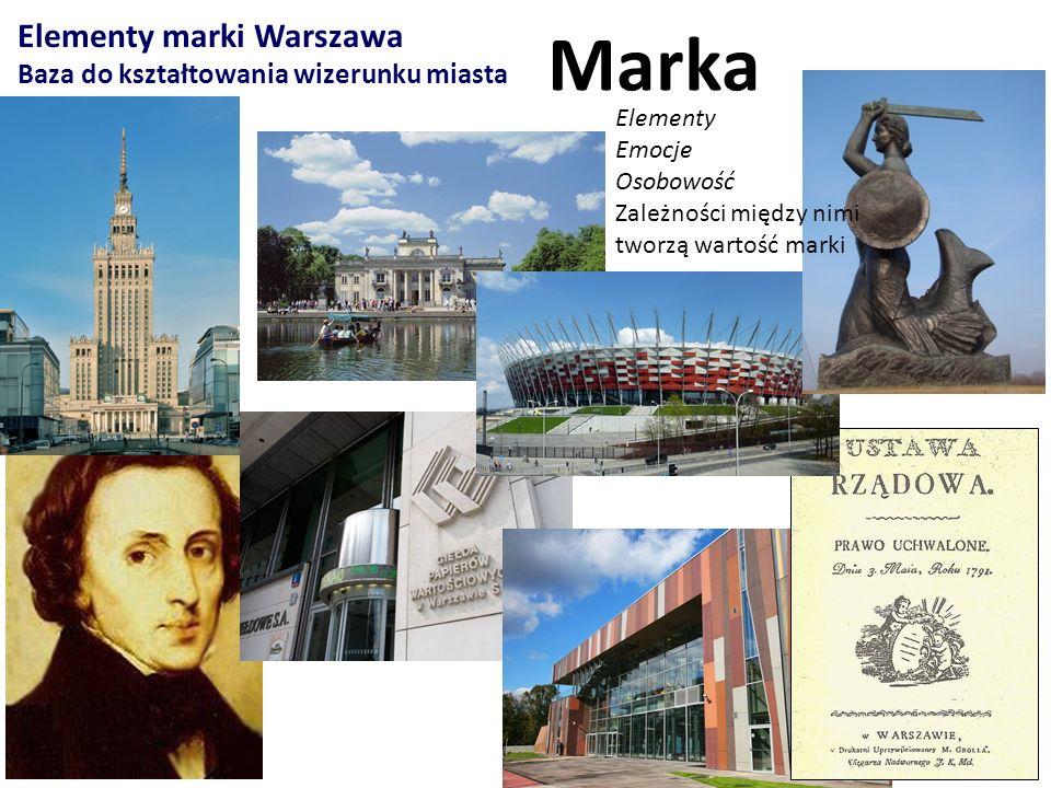 Marka Elementy marki Warszawa Baza do kształtowania wizerunku miasta