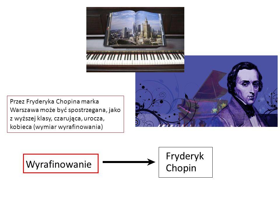 Fryderyk Wyrafinowanie Chopin Przez Fryderyka Chopina marka