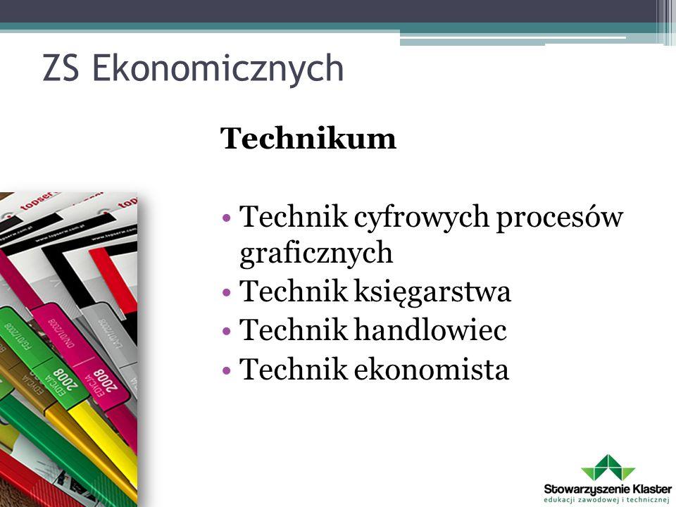 ZS Ekonomicznych Technikum Technik cyfrowych procesów graficznych