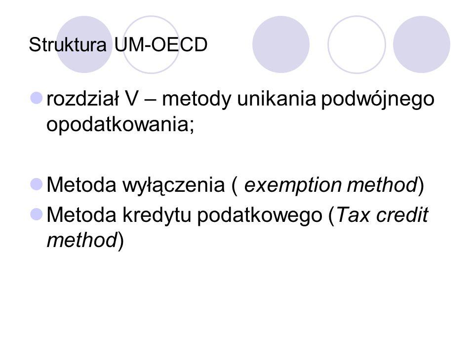 rozdział V – metody unikania podwójnego opodatkowania;