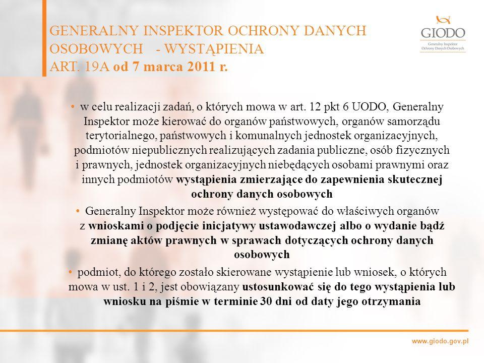 GENERALNY INSPEKTOR OCHRONY DANYCH OSOBOWYCH - WYSTĄPIENIA ART