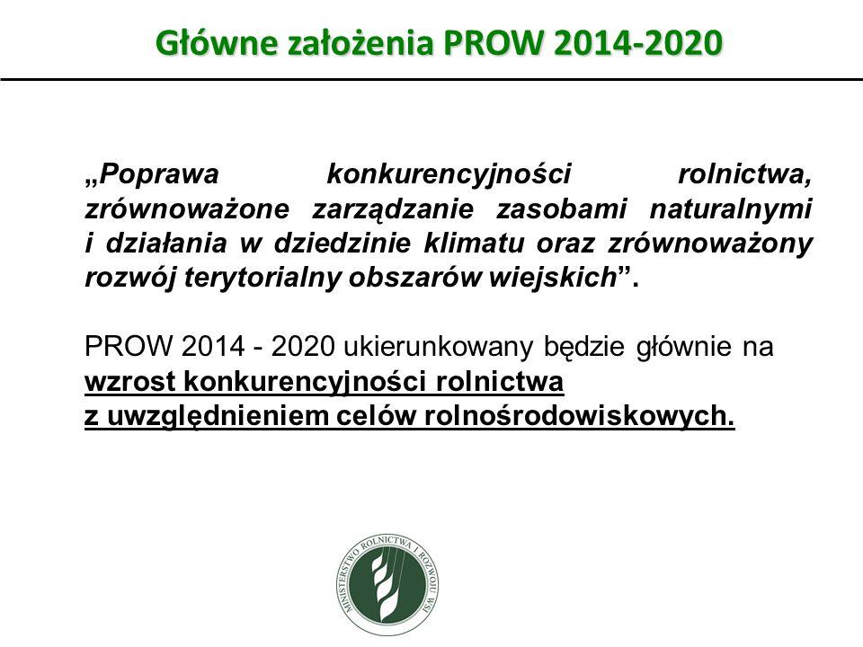 Główne założenia PROW 2014-2020
