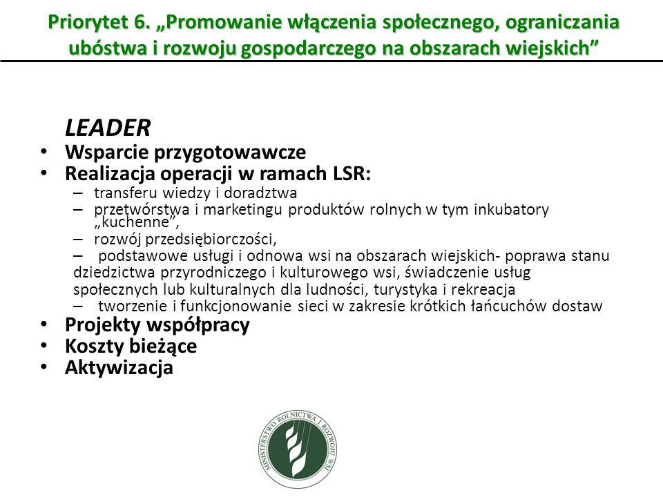 Wsparcie przygotowawcze Realizacja operacji w ramach LSR: