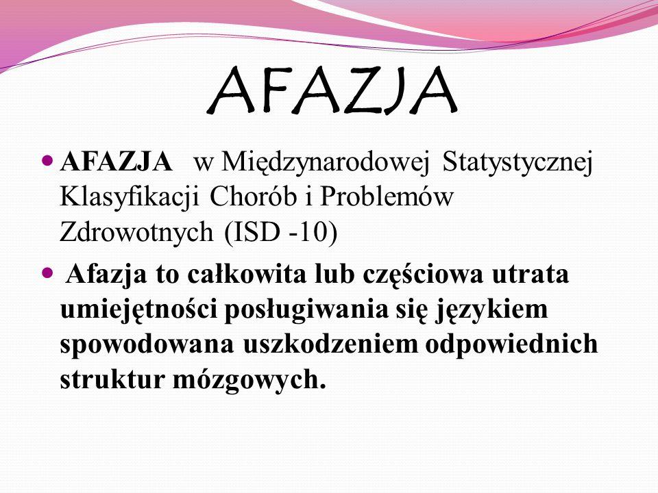 AFAZJA AFAZJA w Międzynarodowej Statystycznej Klasyfikacji Chorób i Problemów Zdrowotnych (ISD -10)