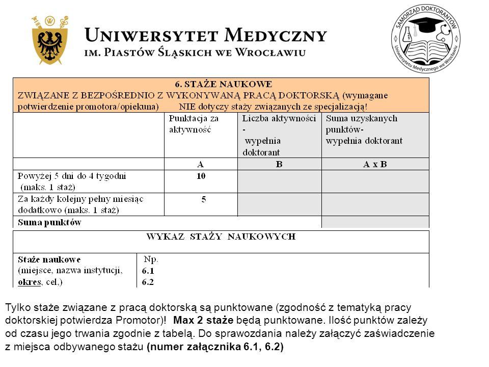 Tylko staże związane z pracą doktorską są punktowane (zgodność z tematyką pracy doktorskiej potwierdza Promotor).