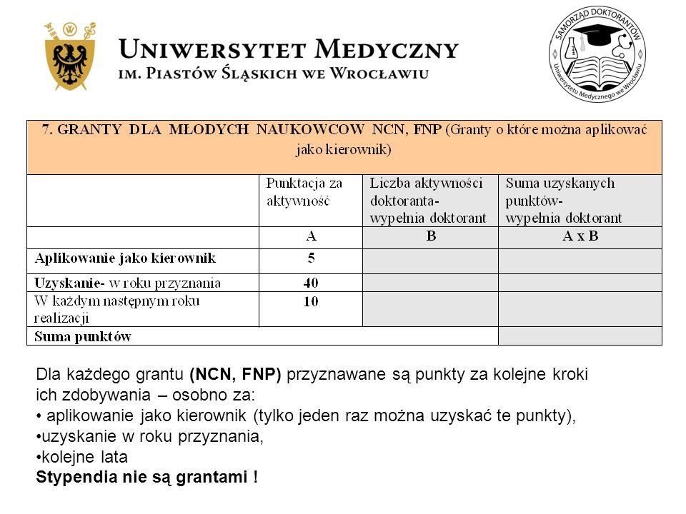 Dla każdego grantu (NCN, FNP) przyznawane są punkty za kolejne kroki