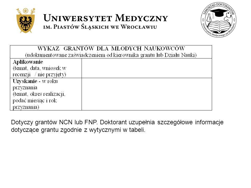 Dotyczy grantów NCN lub FNP