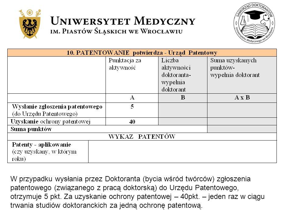 W przypadku wysłania przez Doktoranta (bycia wśród twórców) zgłoszenia patentowego (związanego z pracą doktorską) do Urzędu Patentowego, otrzymuje 5 pkt.