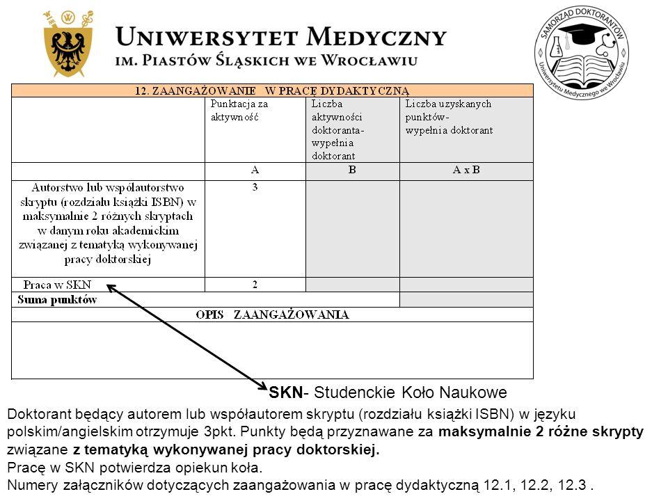 SKN- Studenckie Koło Naukowe