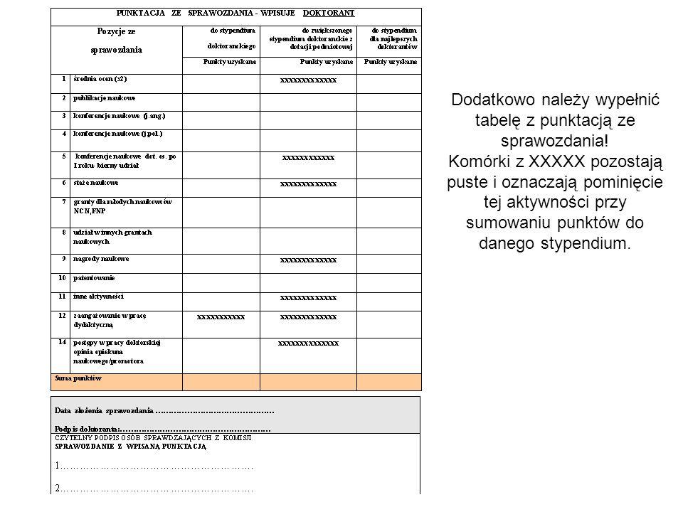 Dodatkowo należy wypełnić tabelę z punktacją ze sprawozdania!