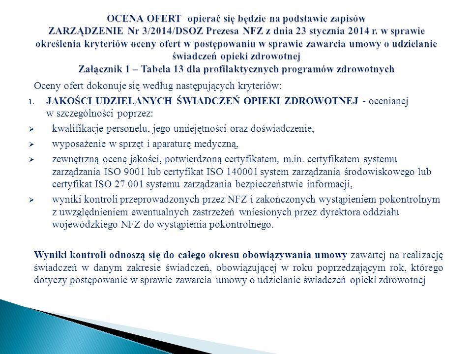 OCENA OFERT opierać się będzie na podstawie zapisów ZARZĄDZENIE Nr 3/2014/DSOZ Prezesa NFZ z dnia 23 stycznia 2014 r. w sprawie określenia kryteriów oceny ofert w postępowaniu w sprawie zawarcia umowy o udzielanie świadczeń opieki zdrowotnej Załącznik 1 – Tabela 13 dla profilaktycznych programów zdrowotnych