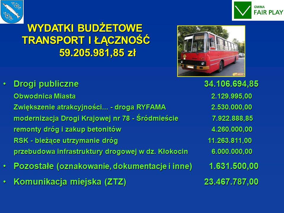 WYDATKI BUDŻETOWE TRANSPORT I ŁĄCZNOŚĆ 59.205.981,85 zł