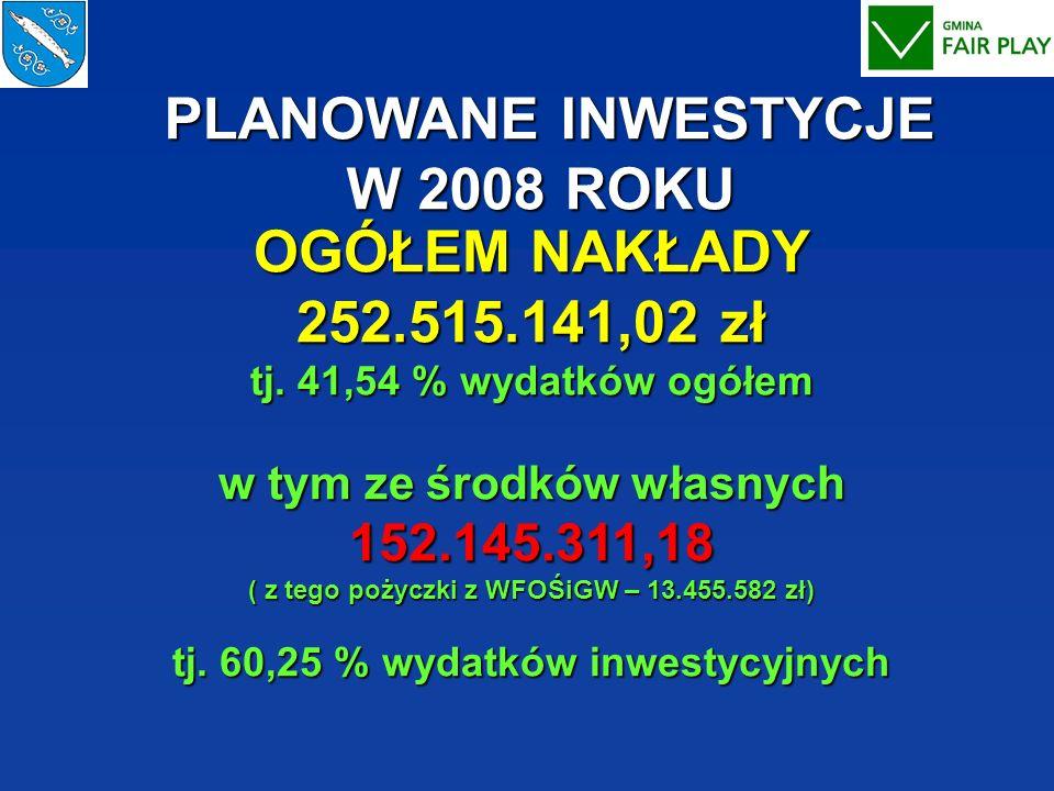 PLANOWANE INWESTYCJE W 2008 ROKU