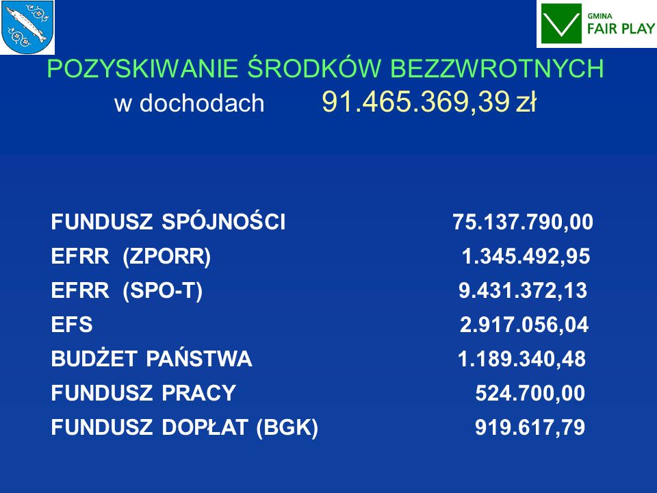 POZYSKIWANIE ŚRODKÓW BEZZWROTNYCH w dochodach 91.465.369,39 zł