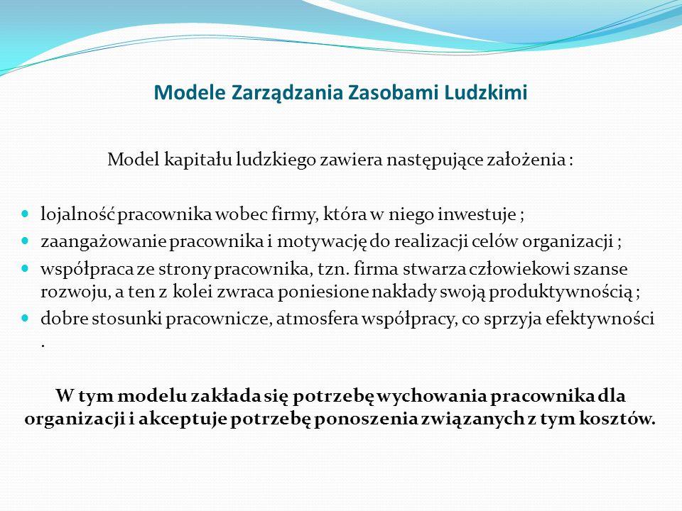 Modele Zarządzania Zasobami Ludzkimi