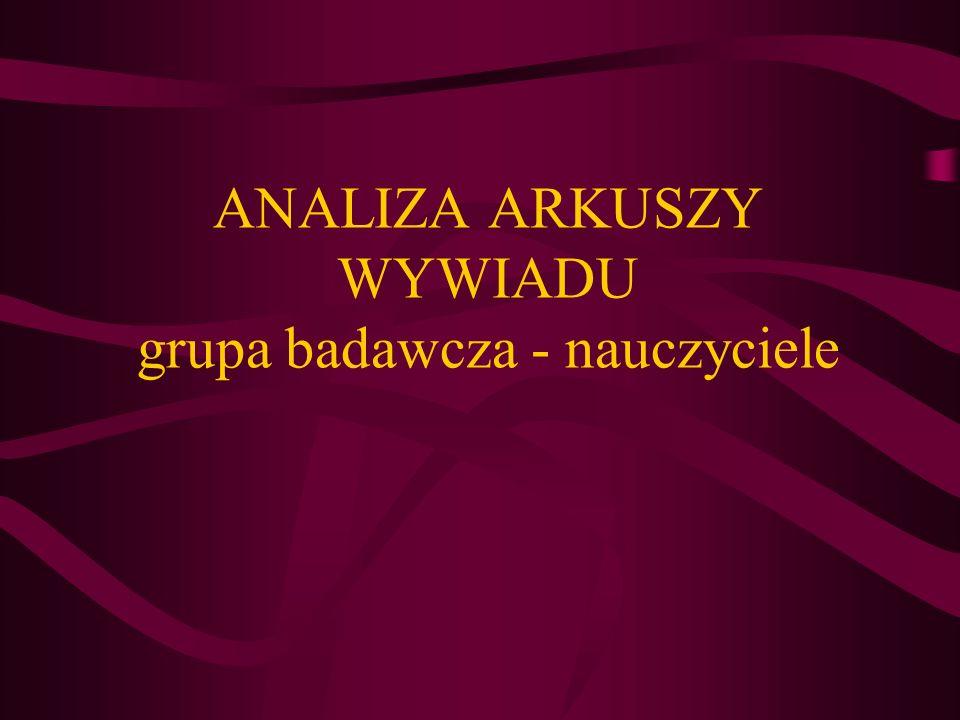 ANALIZA ARKUSZY WYWIADU grupa badawcza - nauczyciele