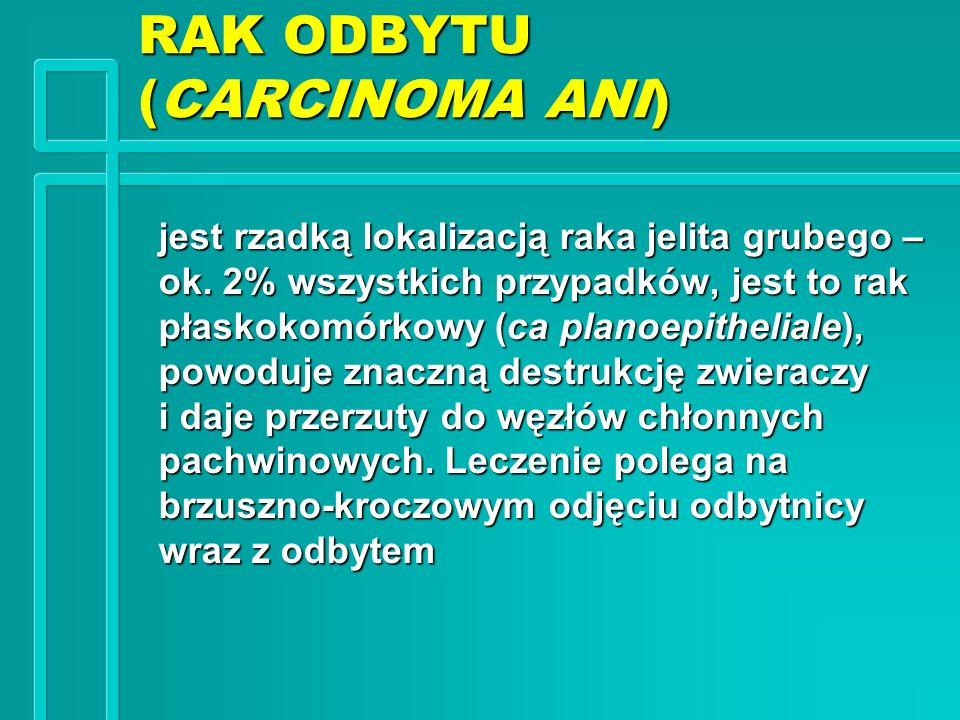 RAK ODBYTU (CARCINOMA ANI)