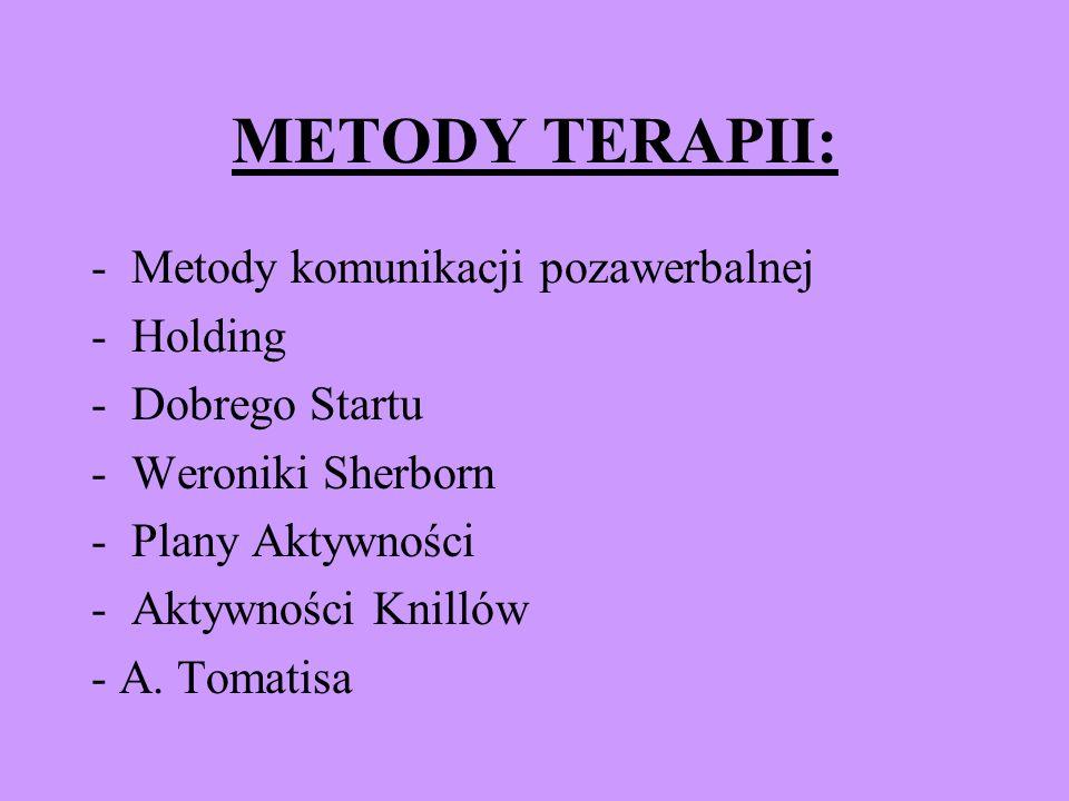 METODY TERAPII: Metody komunikacji pozawerbalnej Holding