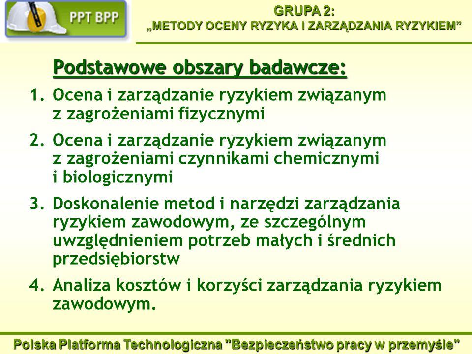 Podstawowe obszary badawcze:
