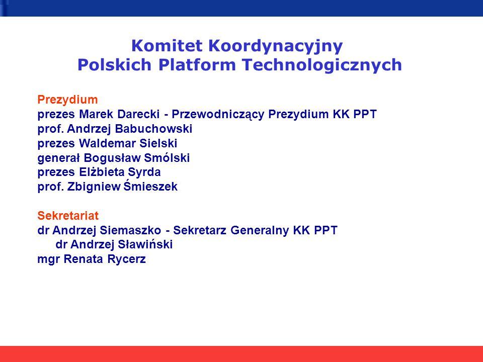 Komitet Koordynacyjny Polskich Platform Technologicznych