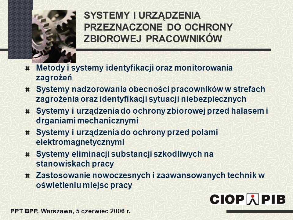 SYSTEMY I URZĄDZENIA PRZEZNACZONE DO OCHRONY ZBIOROWEJ PRACOWNIKÓW