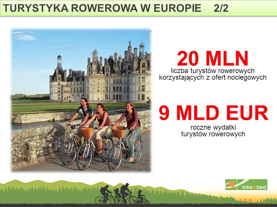 20 MLN 9 MLD EUR TURYSTYKA ROWEROWA W EUROPIE 2/2