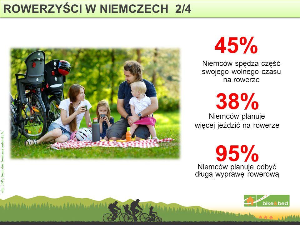 45% 38% 95% ROWERZYŚCI W NIEMCZECH 2/4