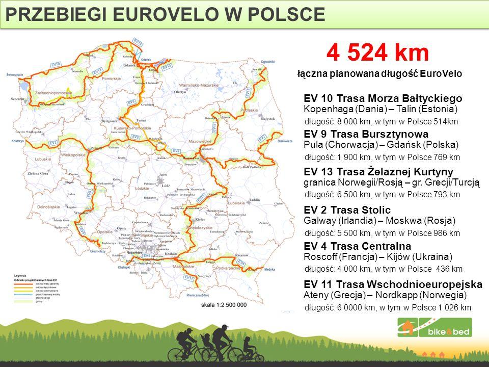 4 524 km PRZEBIEGI EUROVELO W POLSCE EV 10 Trasa Morza Bałtyckiego