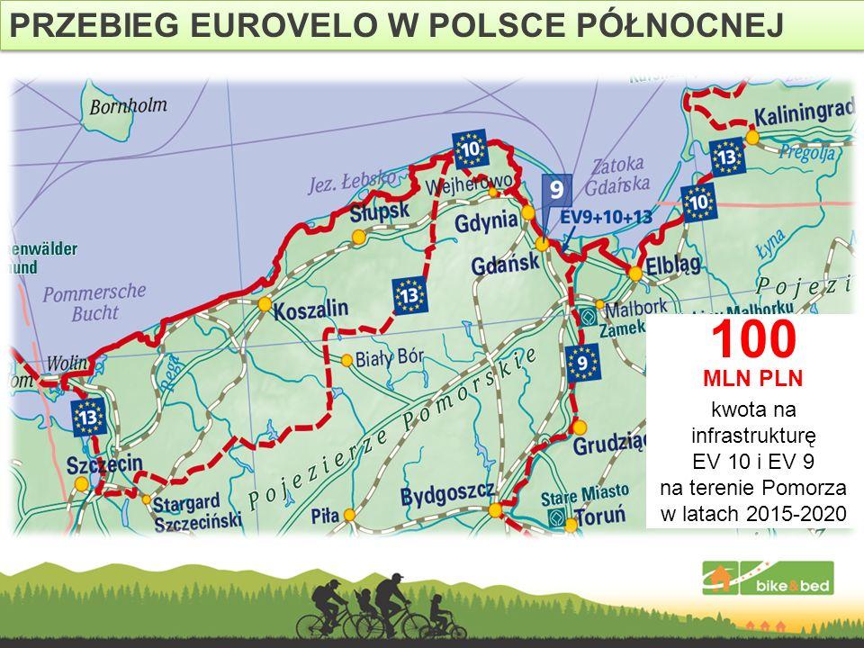 100 MLN PLN PRZEBIEG EUROVELO W POLSCE PÓŁNOCNEJ