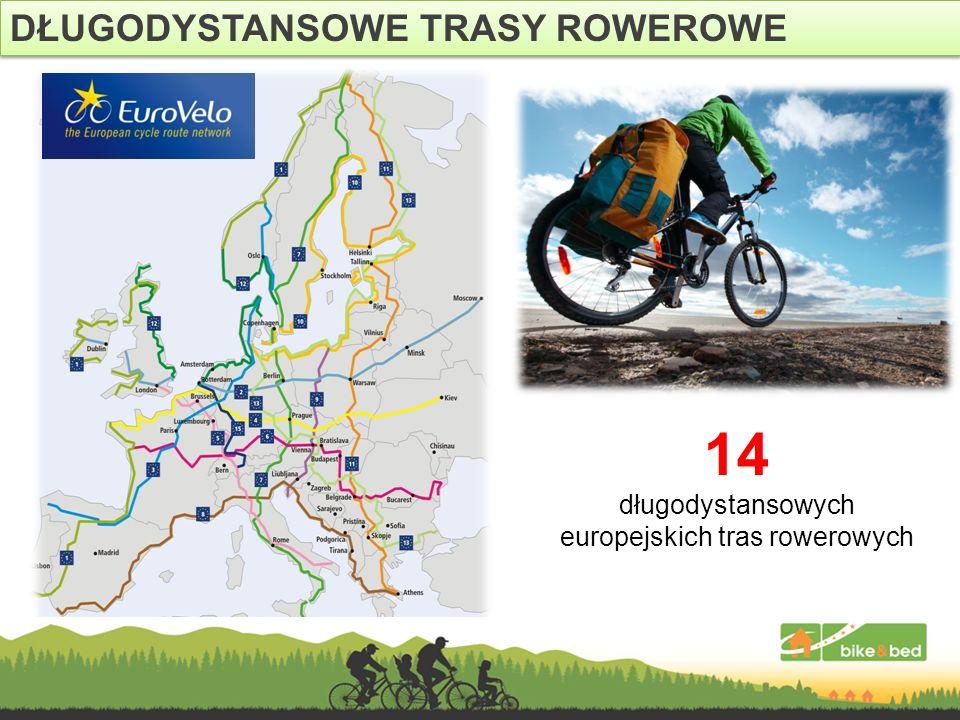 14 długodystansowych europejskich tras rowerowych