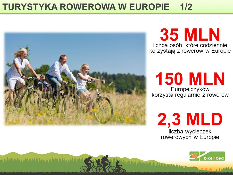 35 MLN 150 MLN 2,3 MLD TURYSTYKA ROWEROWA W EUROPIE 1/2
