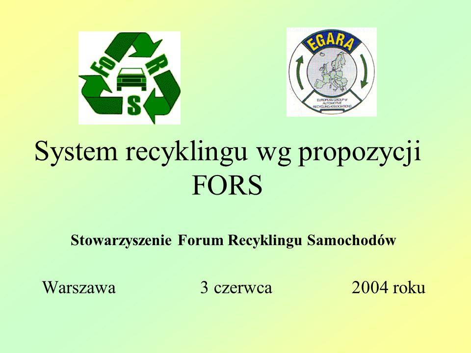 System recyklingu wg propozycji FORS