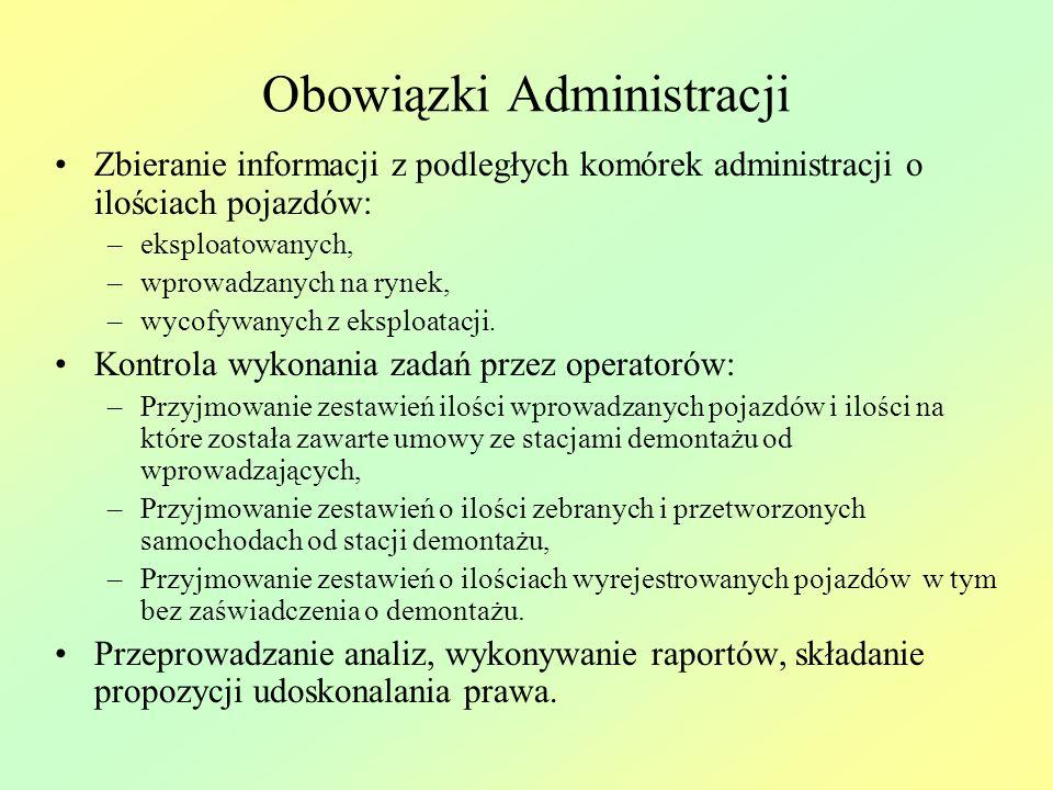 Obowiązki Administracji