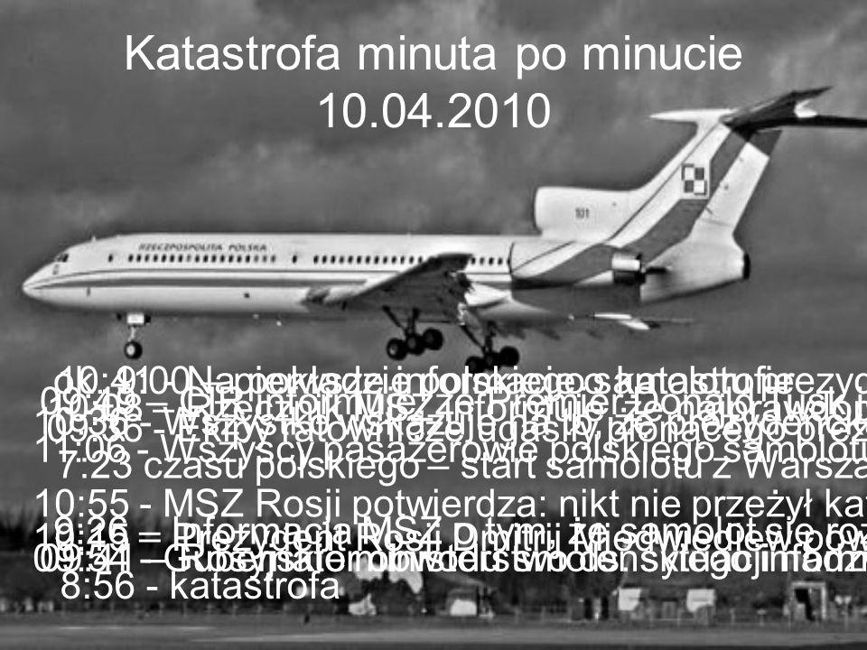 Katastrofa minuta po minucie 10.04.2010