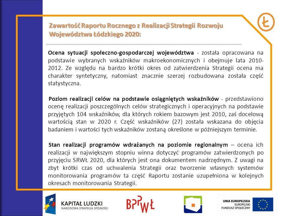 Zawartość Raportu Rocznego z Realizacji Strategii Rozwoju