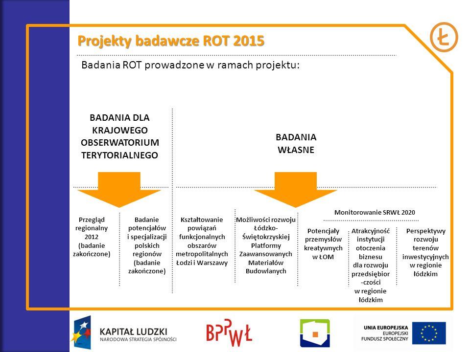 Projekty badawcze ROT 2015 Badania ROT prowadzone w ramach projektu: