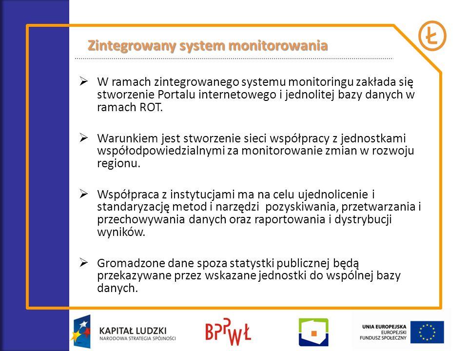 Zintegrowany system monitorowania