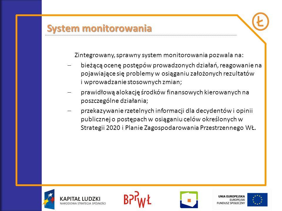 System monitorowania Zintegrowany, sprawny system monitorowania pozwala na: