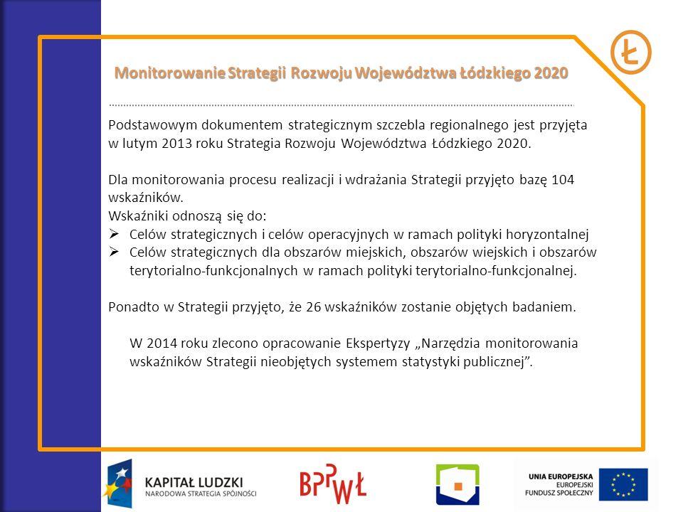 Monitorowanie Strategii Rozwoju Województwa Łódzkiego 2020