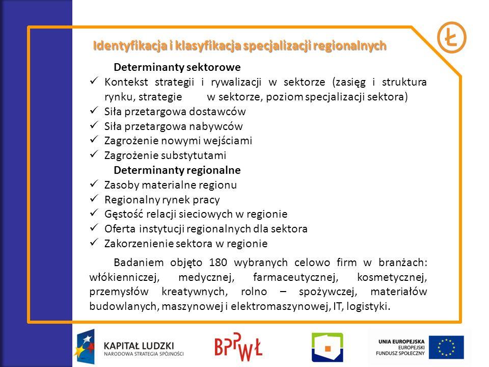 Identyfikacja i klasyfikacja specjalizacji regionalnych