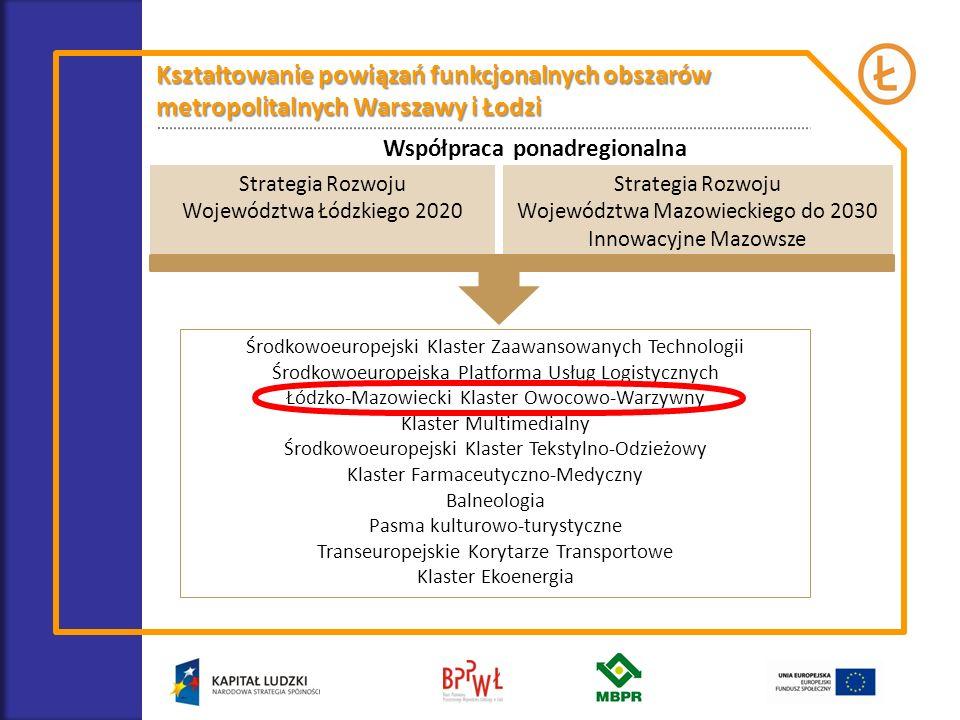 Współpraca ponadregionalna