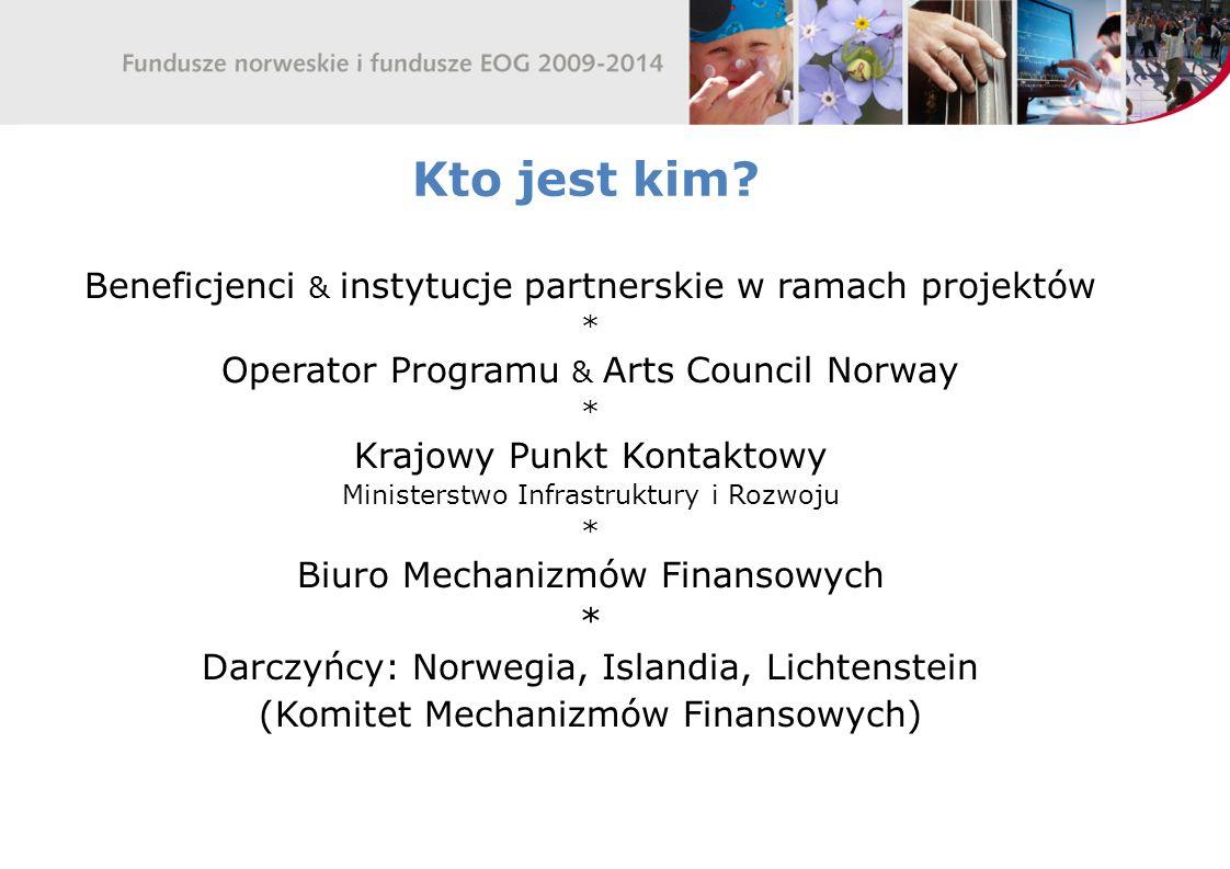 Kto jest kim Beneficjenci & instytucje partnerskie w ramach projektów