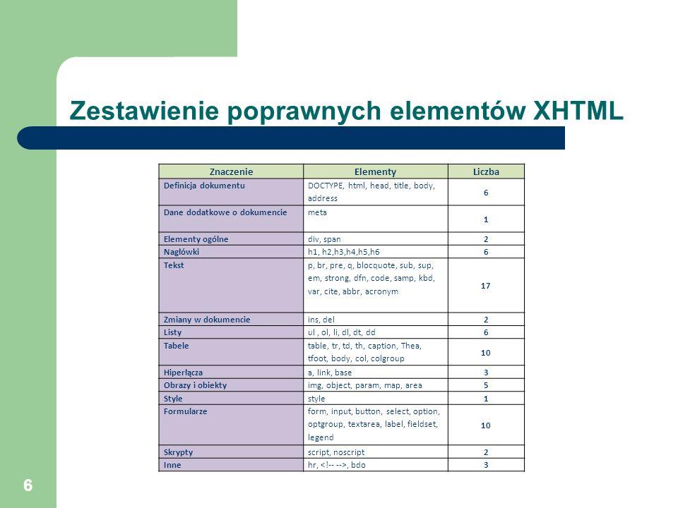 Zestawienie poprawnych elementów XHTML