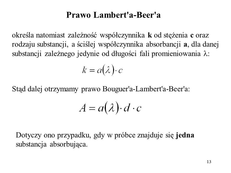 Prawo Lambert a-Beer a